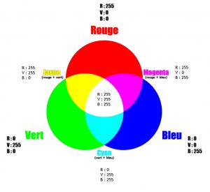 couleurs-cmjn-3