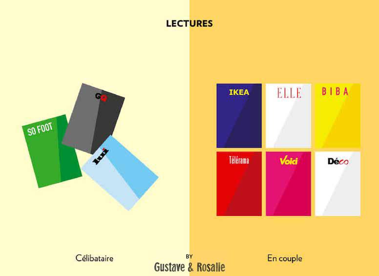 inkulte-gustave-rosalie-illustration-hommes-1