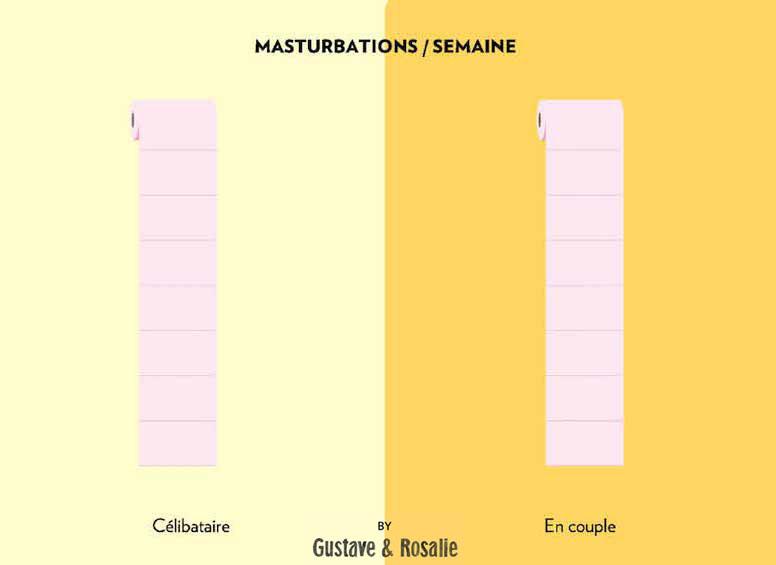 inkulte-gustave-rosalie-illustration-hommes-8